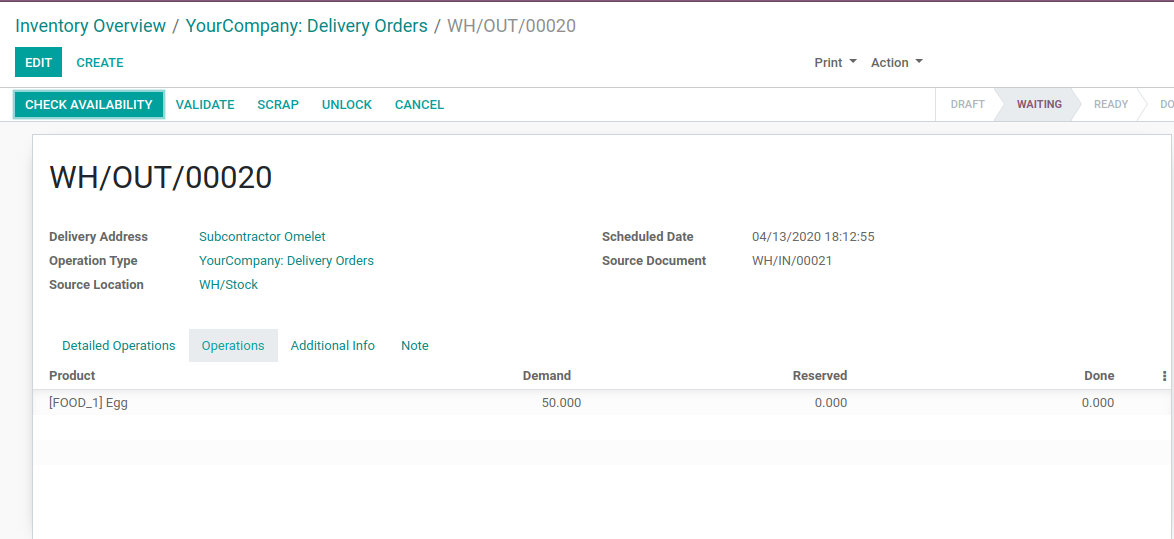 Odoo - Inventory overview